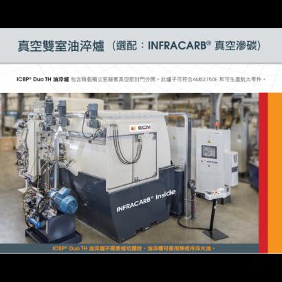 ecm oil quenching furnace pic.png